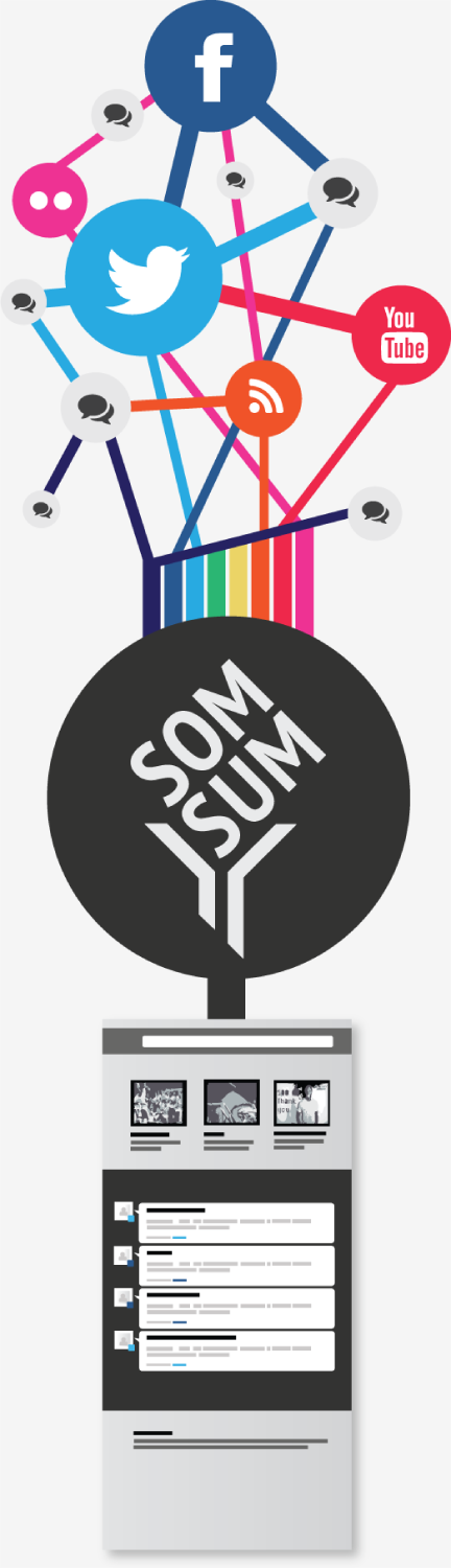 somsum one-page